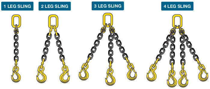 Lifting Chain Singapore