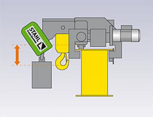 Stahl \\\\\\\'Off-Standard\\\\\\\' Bespoke Electric Chain Hoists