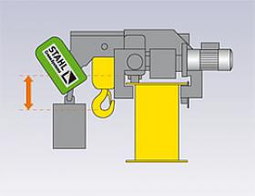 Stahl 'Off-Standard' Bespoke Electric Chain Hoists